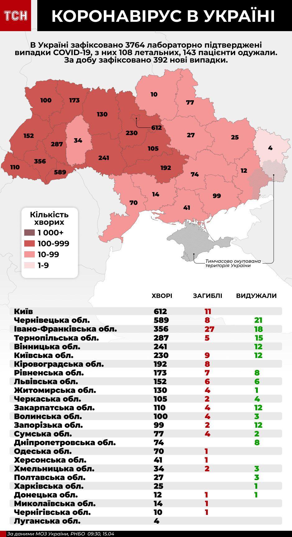 коронавірус в Україні, інфографіка 15 квітня