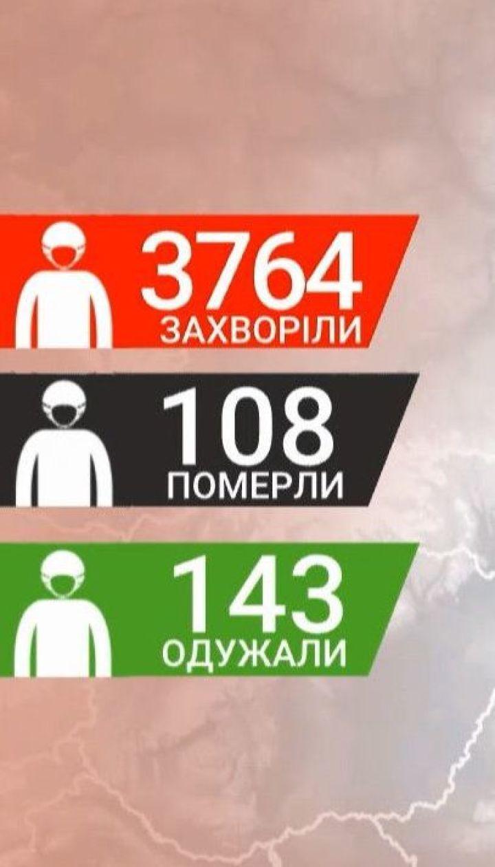 За сутки в Украине зафиксировали 392 новых случая заражения коронавирусом - данные МОЗ на 15 апреля