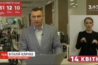 Від 16 квітня на в'їздах до Києва вводиться тотальний температурний скринінг