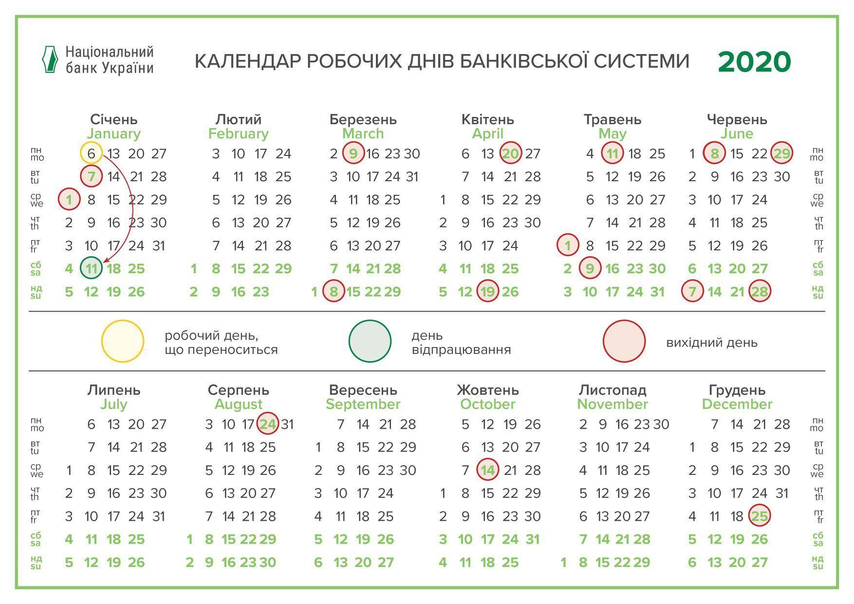 графік роботи банків інфографіка