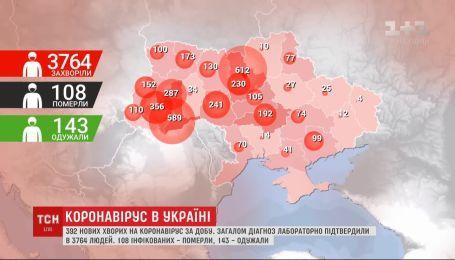 Новый антирекорд: за сутки в Украине зафиксировали почти 400 больных коронавирусом