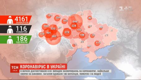 В Украине коронавирус подхватили более 4 тысячи человек