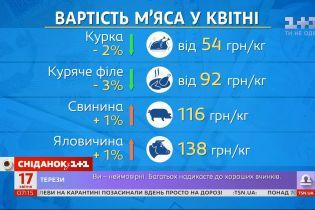 В Україні знизилися ціни на курятину — Економічні новини