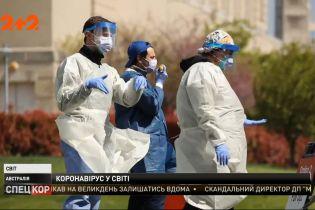 Коронавірус у світі: актуальні новини з-за кордону