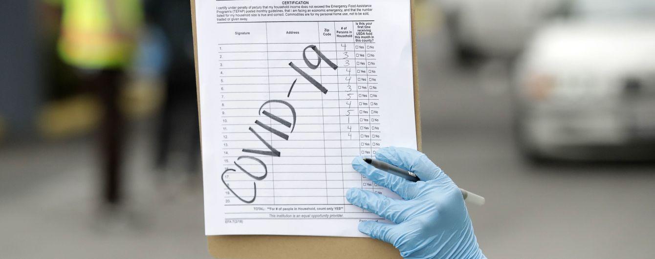 Позитивні тести видужалих пацієнтів з відновленим Covid-19 не є реінфекцією - ВООЗ