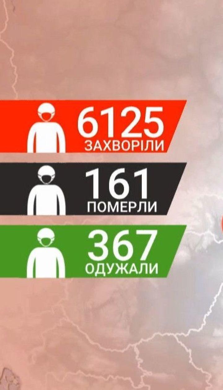 В Украине от COVID-19 умер 161 человек