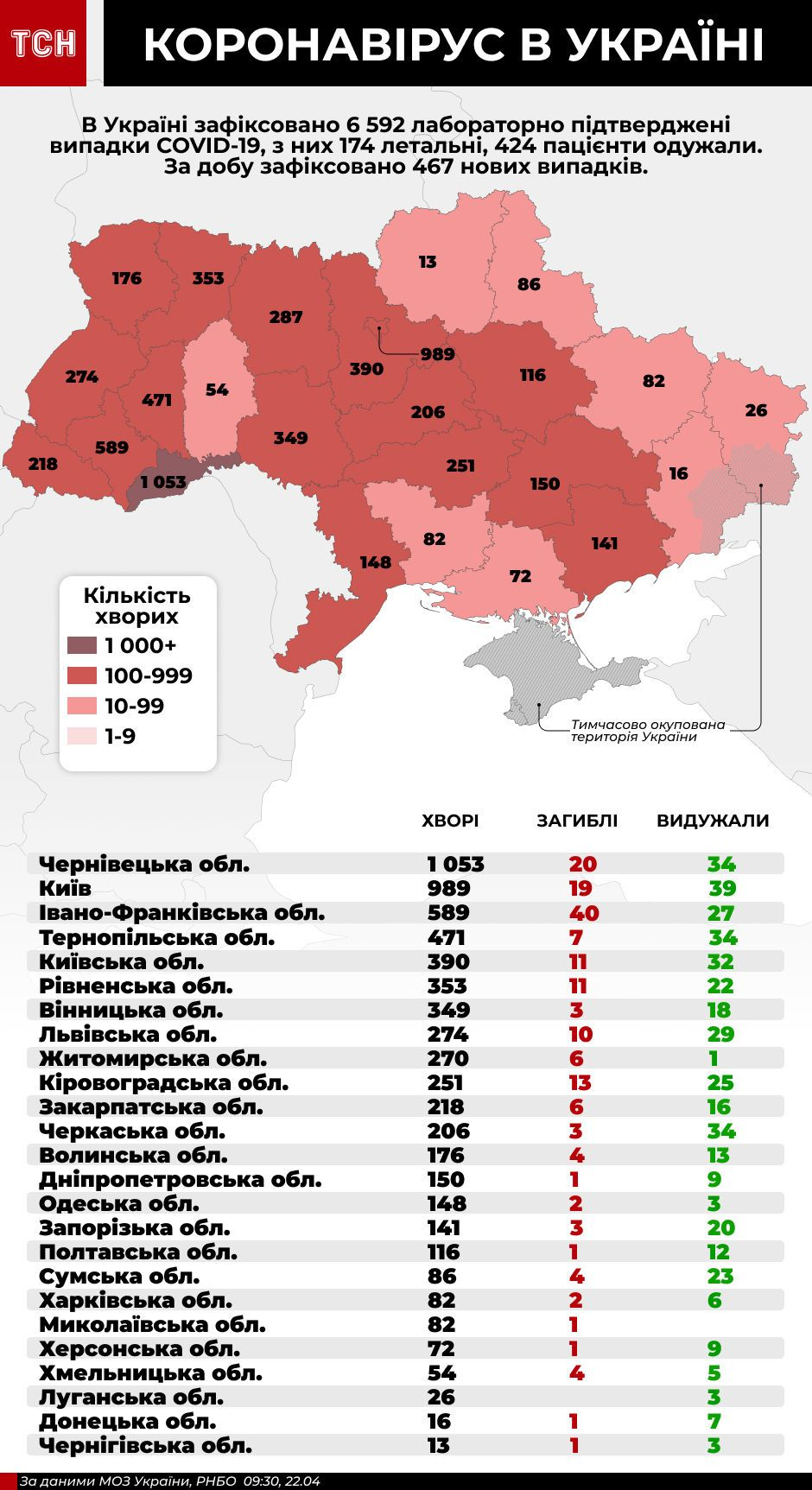коронавірус в Україні, інфографіка 22 квітня