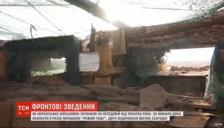 46 украинских военных погибли на передовой с начала года