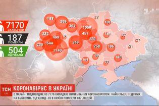 В Украине коронавирусом заразились более 7 тысяч человек