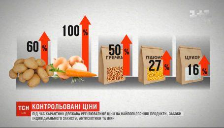 Держава регулюватиме ціни на найпопулярніші продукти під час карантину