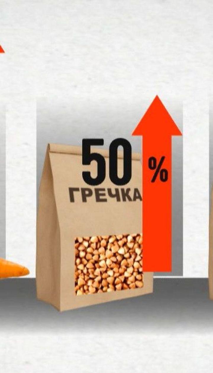 Государство будет регулировать цены на самые популярные продукты во время карантина