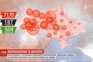 В Украине подтверждено 7170 случаев инфицирования коронавирусом