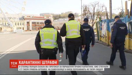 У Києві за порушення правил карантину стягнули майже 180 тисяч гривень штрафів