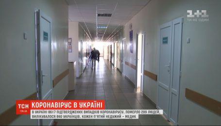 В Украине 8617 подтвержденных случаев коронавируса