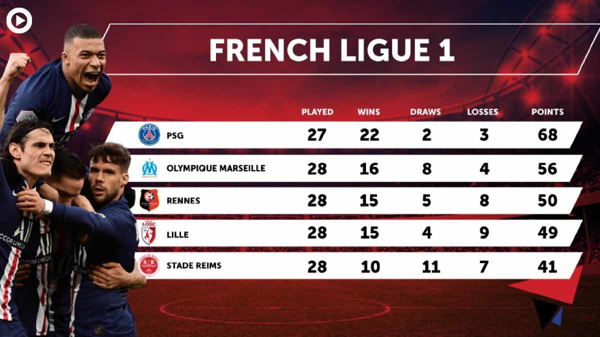 таблиця ліга1 неповна
