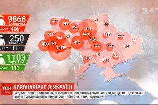 Самая молодая жертва коронавируса в Украине: от кровотечения на фоне тромбоза умер 18-летний юноша