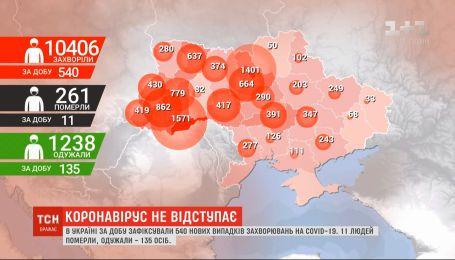 За сутки в Украине зафиксировали 540 новых случаев коронавируса - данные на 30 апреля