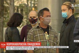 Статистика коронавируса в мире: более миллиона человек уже справились с болезнью
