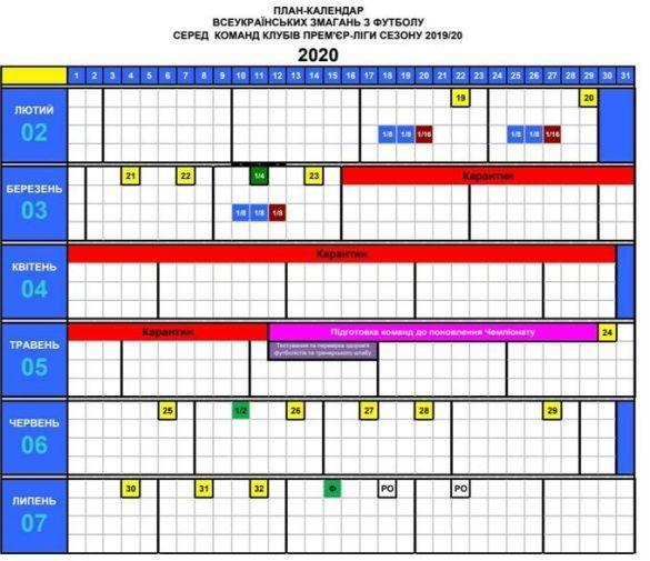 план-календар догравання упл