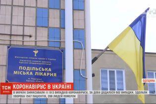 В Одеській області за добу зафіксували 80 нових випадків коронавірусу