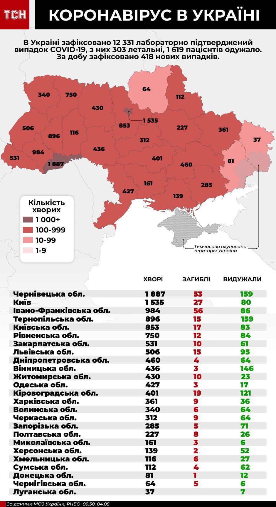 коронавірус в Україні, інфографіка 4 травня
