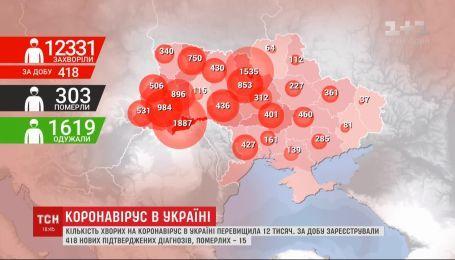 За останню добу в Україні зафіксовано 418 нових випадків зараження коронавірусом