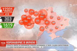 На коронавирус в Украине заболело более 12 тысяч человек
