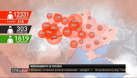 Кількість хворих COVID-19 в Україні перетнула позначку 12 тисяч – дані за 4 травня