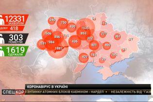 Количество больных COVID-19 в Украине пересекло отметку 12 тысяч – данные за 4 мая