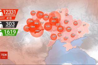 Более 12 тысяч больных коронавирус: больше больных на Буковине и в Киеве