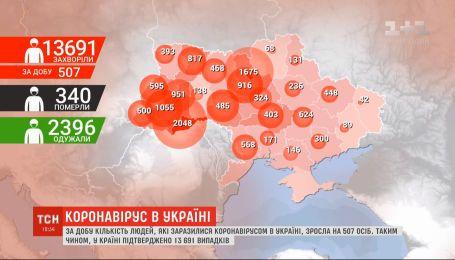 507 за сутки: в Украине снова возросло количество выявленных случаев коронавируса