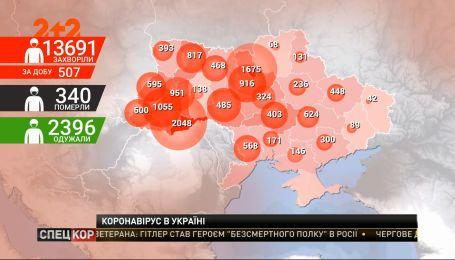 Лідерами за кількістю захворювань на COVID-19 в Україні залишаються Буковина та Київ
