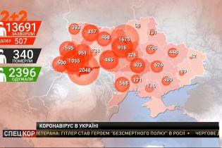Лидерами по количеству заболеваний COVID-19 в Украине остаются Буковина и Киев
