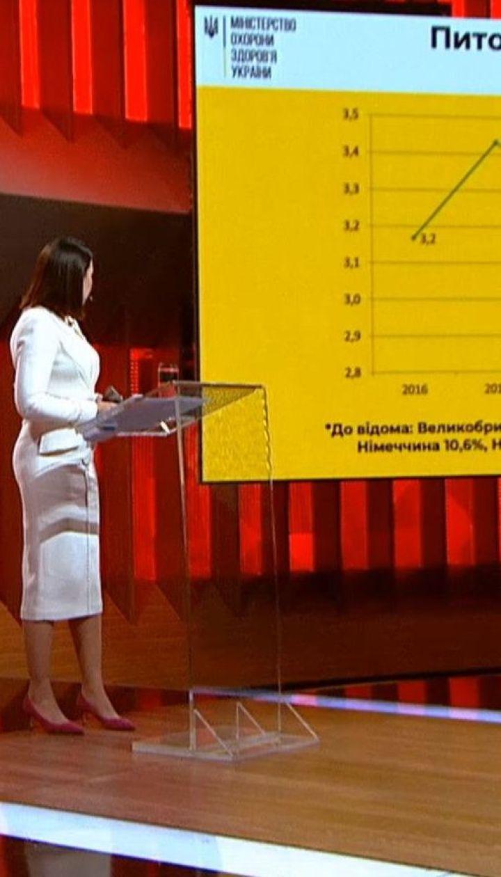 Медицина потребує реформування та додаткового фінансування - Степанов
