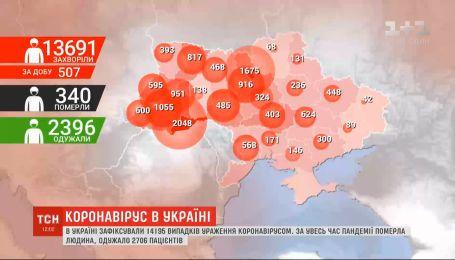 Новые данные от МЗ: в Украине снова возросло количество официально подтвержденных случаев коронавируса