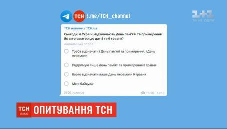 """Как вы относитесь к датам 8 и 9 мая? - опрос в Telergam-канале """"ТСН.Новини / ТСН.ua"""""""