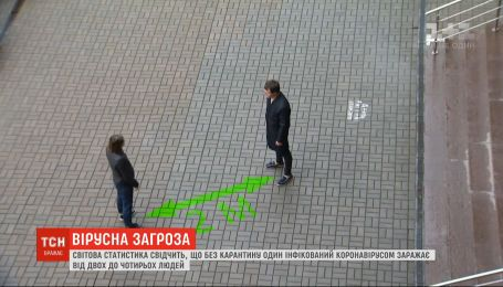 Чого карантин навчив українців