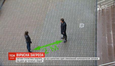 Чему карантин научил украинцев