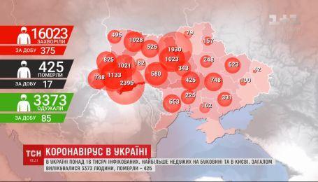 Инфицированные коронавирусом в Украине: больше всего больных остается на Буковине и в Киеве