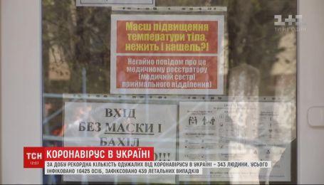 Рекордна кількість одужалих від вірусу за добу в Україні - 343 осіб подолали хворобу