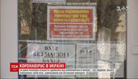 Рекордное количество выздоровевших от вируса за сутки в Украине - 343 человека преодолели болезнь