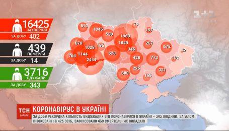 За добу в Україні зафіксували 402 нових випадки коронавірусу
