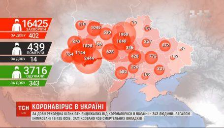 Коронавирус в Украине: за три недели резкого роста больных нет