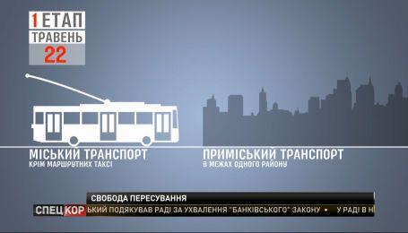 Транспортне послаблення за умови спаду захворюваності планують з 22 травня – Мінінфраструктури