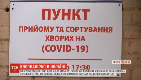 Регион выздоравливает: в Кировоградской области накануне обнаружили лишь 3 больных коронавирусом
