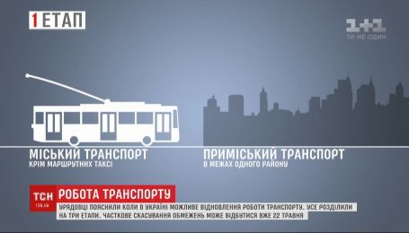 Чиновники объяснили, когда в Украине сможет возобновить работу транспорт