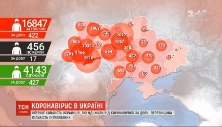 Кількість інфікованих коронавірусом в Україні наблизилася до 17 тисяч