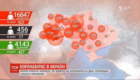 Коронавирус в Украине: за минувшие сутки болезни одолели рекордные 427 человек