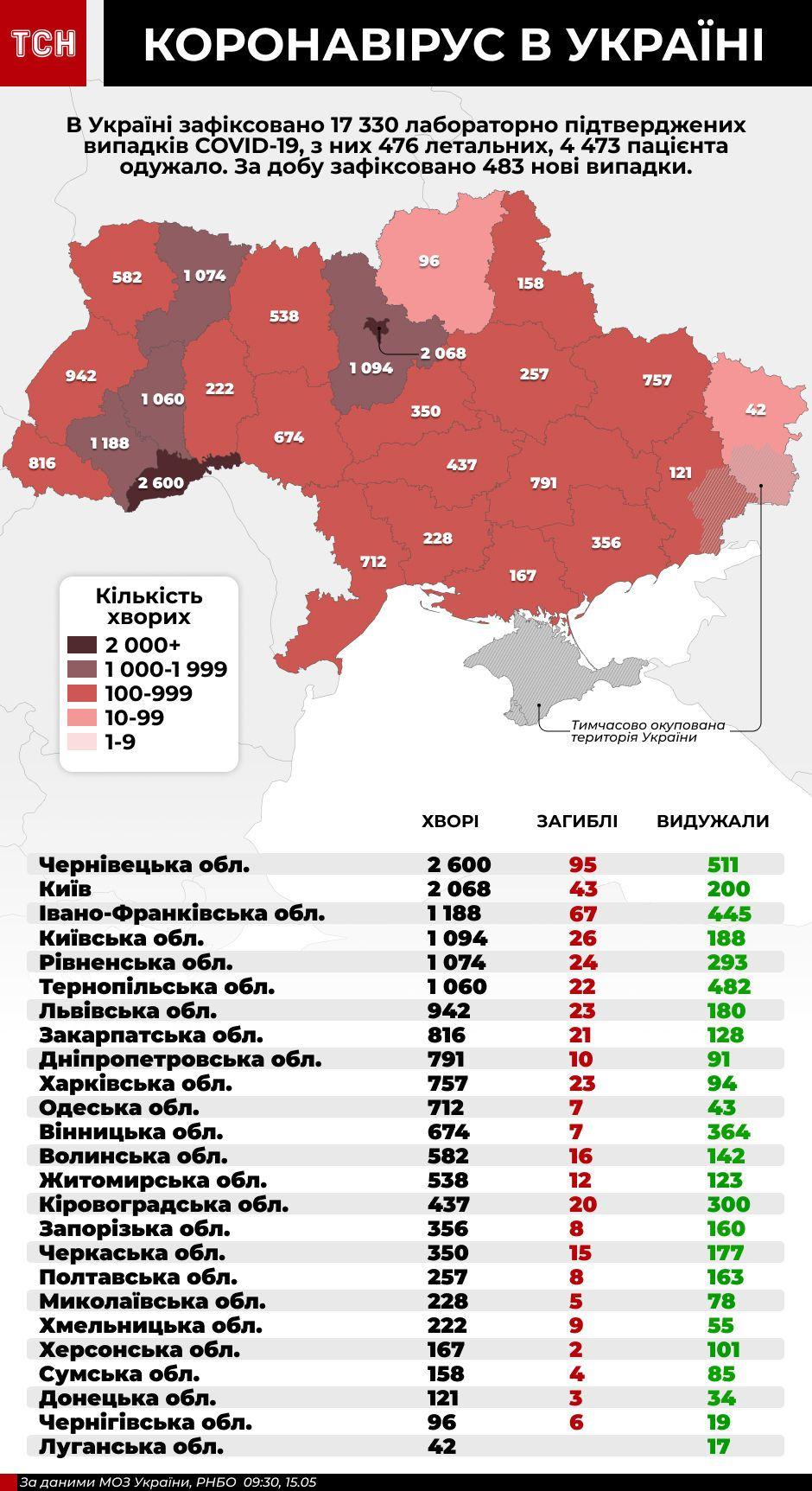коронавірус в Україні, інфографіка 15 травня