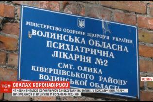 У Волинській області - антирекорд: 47 нових випадків коронавірусу за добу